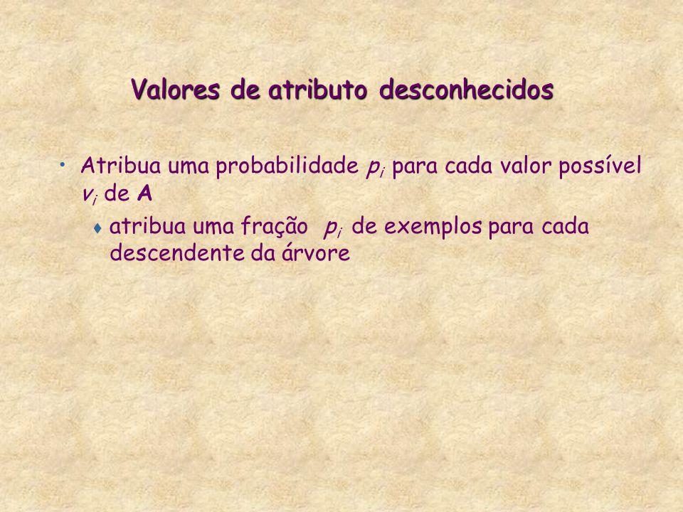 Valores de atributo desconhecidos Atribua uma probabilidade p i para cada valor possível v i de A t atribua uma fração p i de exemplos para cada desce