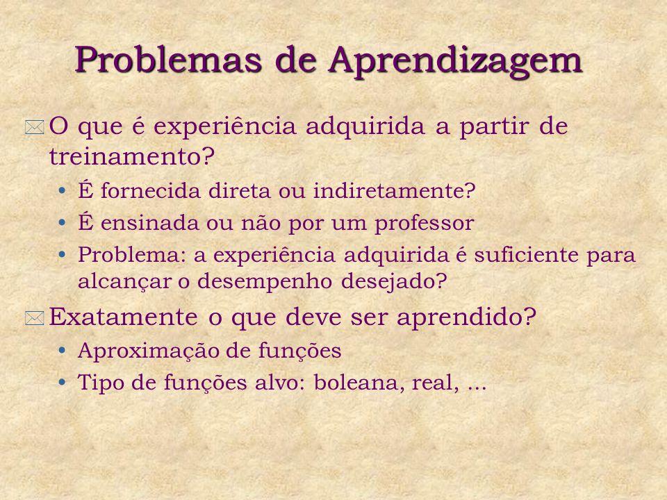 Problemas de Aprendizagem * Como o que é aprendido deve ser representado.
