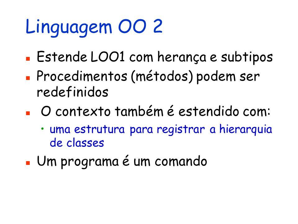 Linguagem OO 1 - LOO1 Estende LI2 com classes e objetos Procedimentos passam a ocorrer exclusivamente como métodos das classes O contexto também é estendido com: um mapeamento de identificadores (nomes de classes) em definições de classes Um programa é um comando