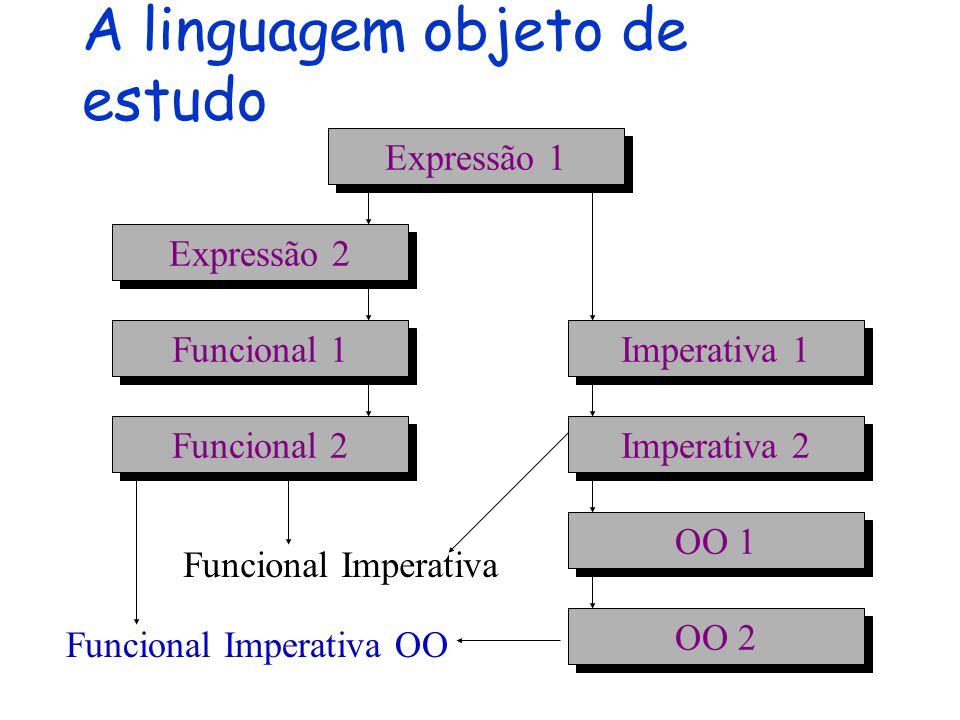 A linguagem objeto de estudo A linguagem será apresentada de forma incremental: Expressões Funcional Imperativa Funcional Imperativa Orientada a Objetos Funcional Imperativa OO
