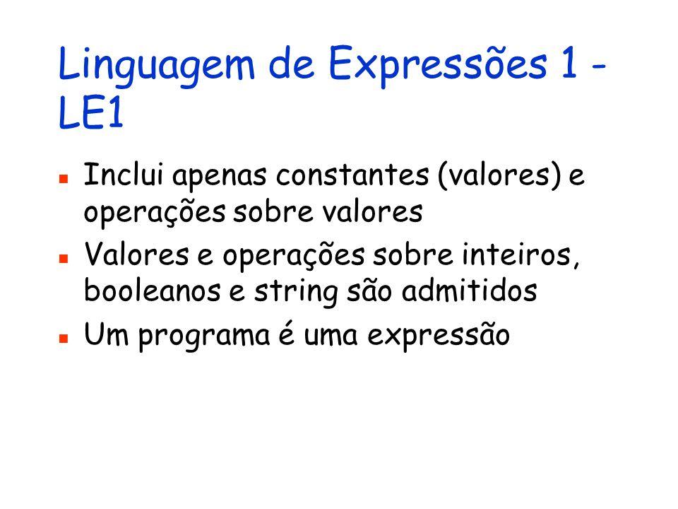 A linguagem objeto de estudo Expressão 1 Expressão 2 Funcional 1 Imperativa 1 Funcional 2 Imperativa 2 OO 1 OO 2 Funcional Imperativa OO Funcional Imperativa