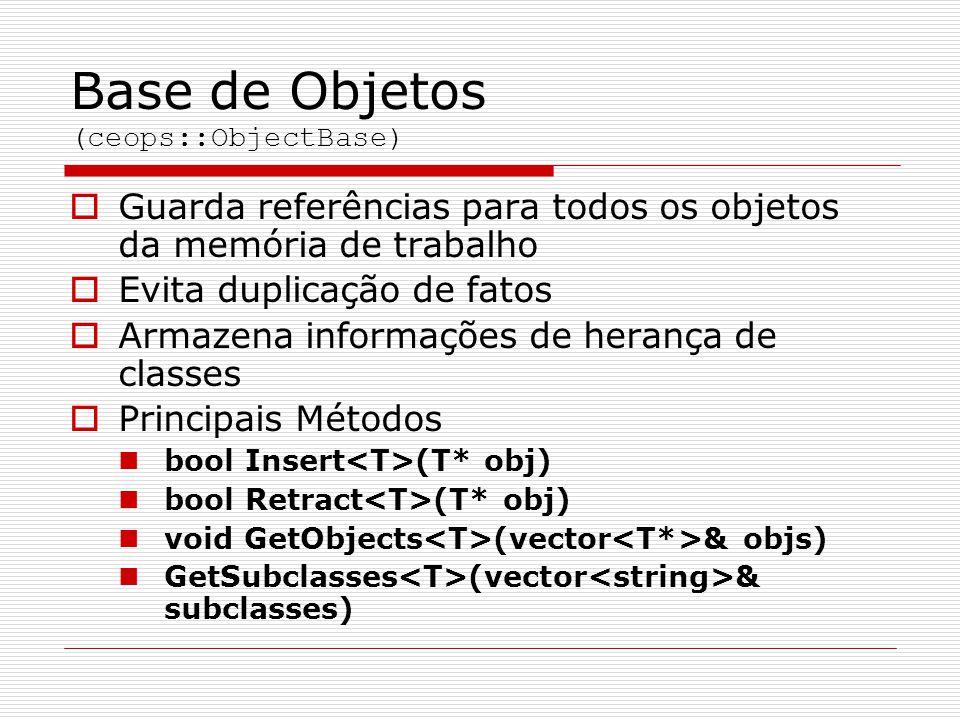 Base de Objetos (ceops::ObjectBase)  Guarda referências para todos os objetos da memória de trabalho  Evita duplicação de fatos  Armazena informaçõ