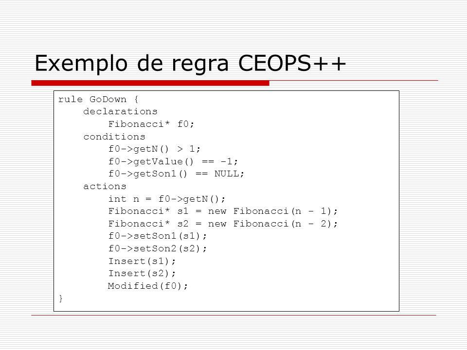 Exemplo de regra CEOPS++ rule GoDown { declarations Fibonacci* f0; conditions f0->getN() > 1; f0->getValue() == -1; f0->getSon1() == NULL; actions int