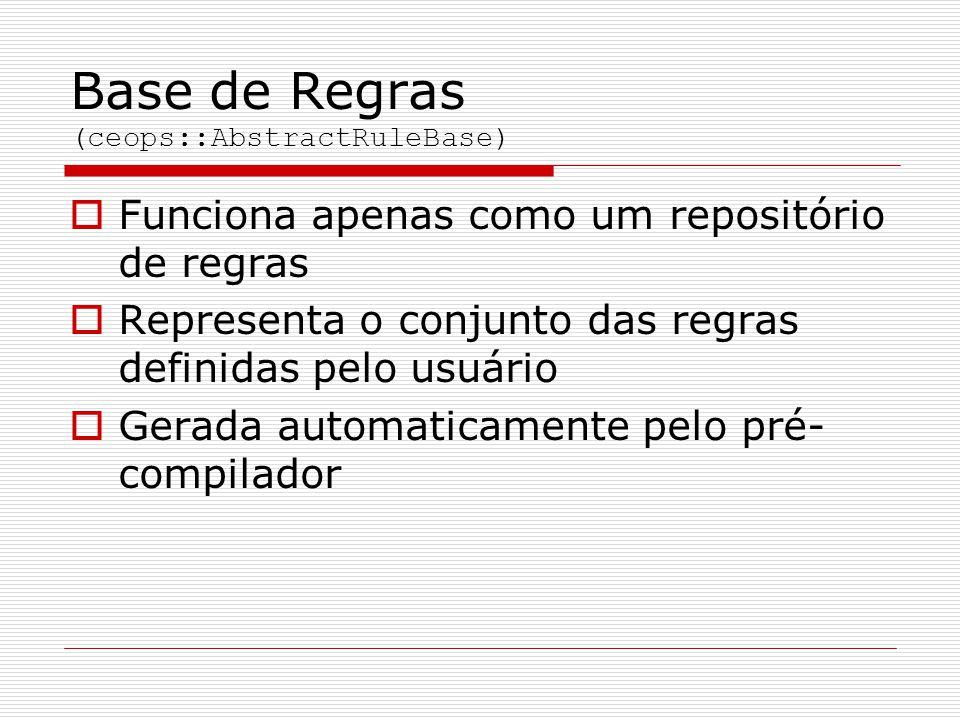 Base de Regras (ceops::AbstractRuleBase)  Funciona apenas como um repositório de regras  Representa o conjunto das regras definidas pelo usuário  G