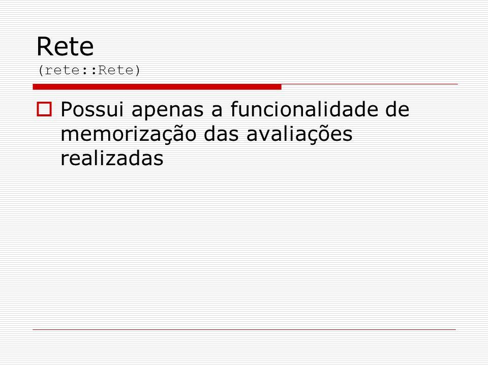 Rete (rete::Rete)  Possui apenas a funcionalidade de memorização das avaliações realizadas