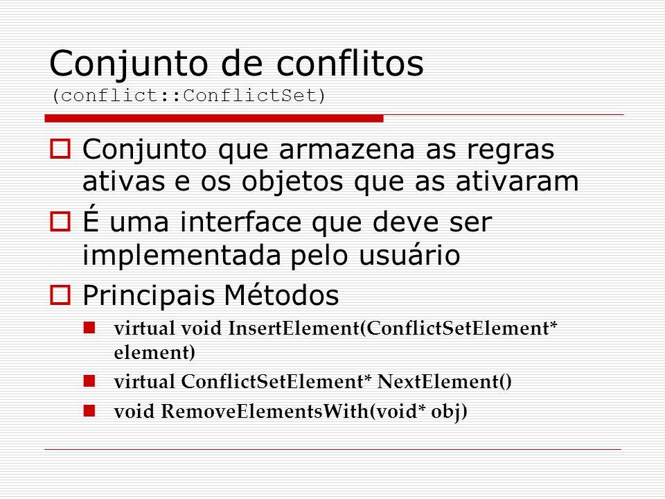 Conjunto de conflitos (conflict::ConflictSet)  Conjunto que armazena as regras ativas e os objetos que as ativaram  É uma interface que deve ser imp