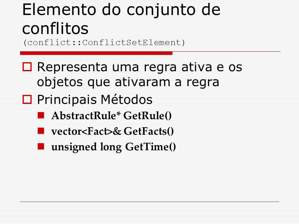 Elemento do conjunto de conflitos (conflict::ConflictSetElement)  Representa uma regra ativa e os objetos que ativaram a regra  Principais Métodos A