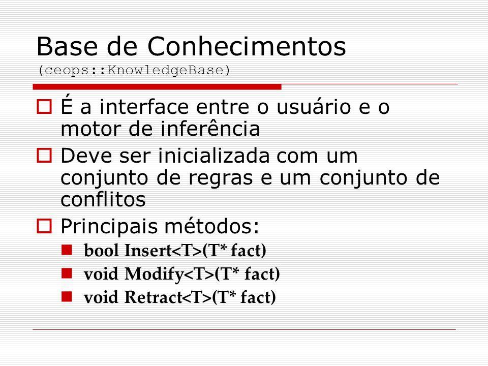 Base de Conhecimentos (ceops::KnowledgeBase)  É a interface entre o usuário e o motor de inferência  Deve ser inicializada com um conjunto de regras