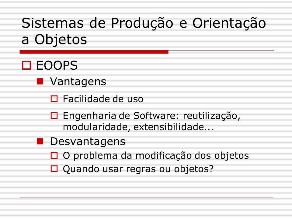 Sistemas de Produção e Orientação a Objetos  EOOPS Vantagens  Facilidade de uso  Engenharia de Software: reutilização, modularidade, extensibilidad