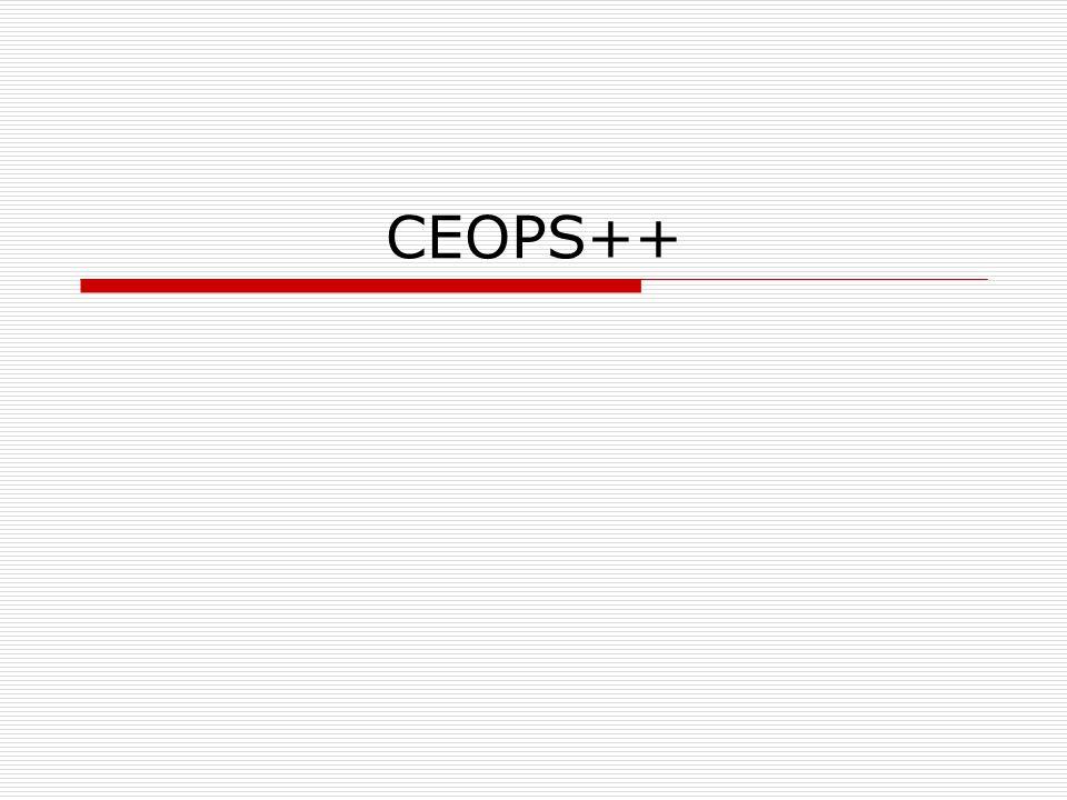 Fatos  Podem ser qualquer objeto ou estrutura em C++  O CEOPS++ armazena ponteiros para objetos (void*)