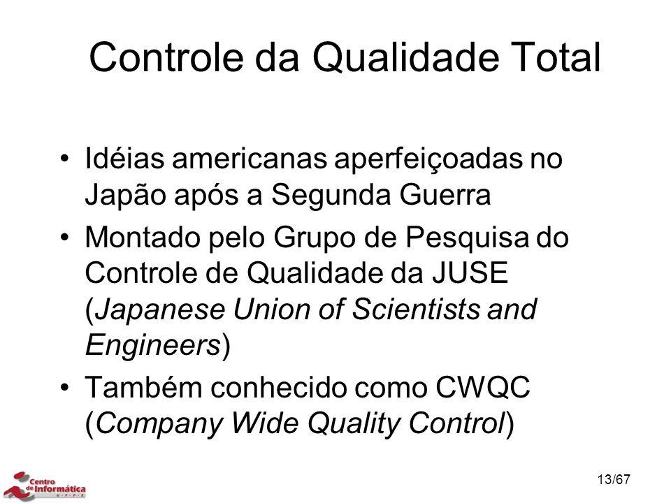 Controle da Qualidade Total Idéias americanas aperfeiçoadas no Japão após a Segunda Guerra Montado pelo Grupo de Pesquisa do Controle de Qualidade da JUSE (Japanese Union of Scientists and Engineers) Também conhecido como CWQC (Company Wide Quality Control) CONTROLE DA QUALIDADE TOTAL (TQC) 13/67