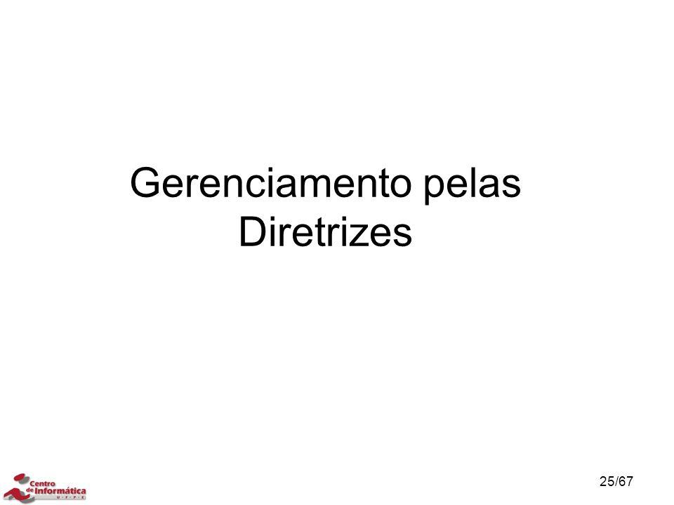 Gerenciamento pelas Diretrizes 25/67