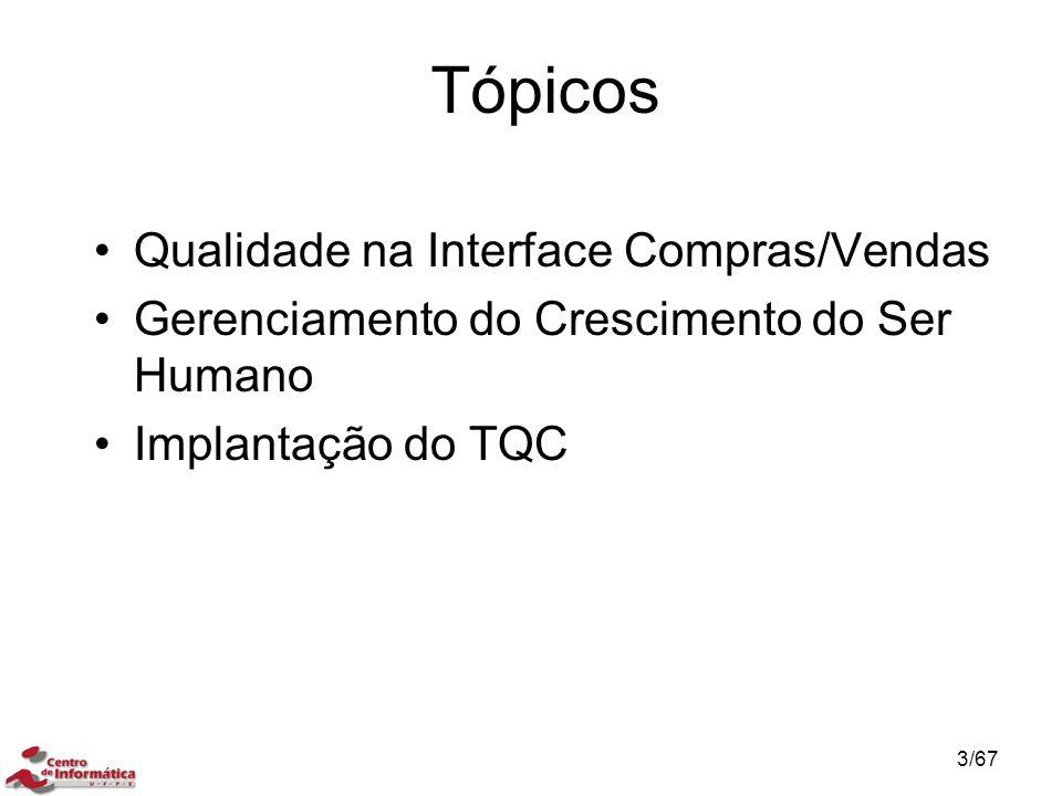 Tópicos Qualidade na Interface Compras/Vendas Gerenciamento do Crescimento do Ser Humano Implantação do TQC 3/67