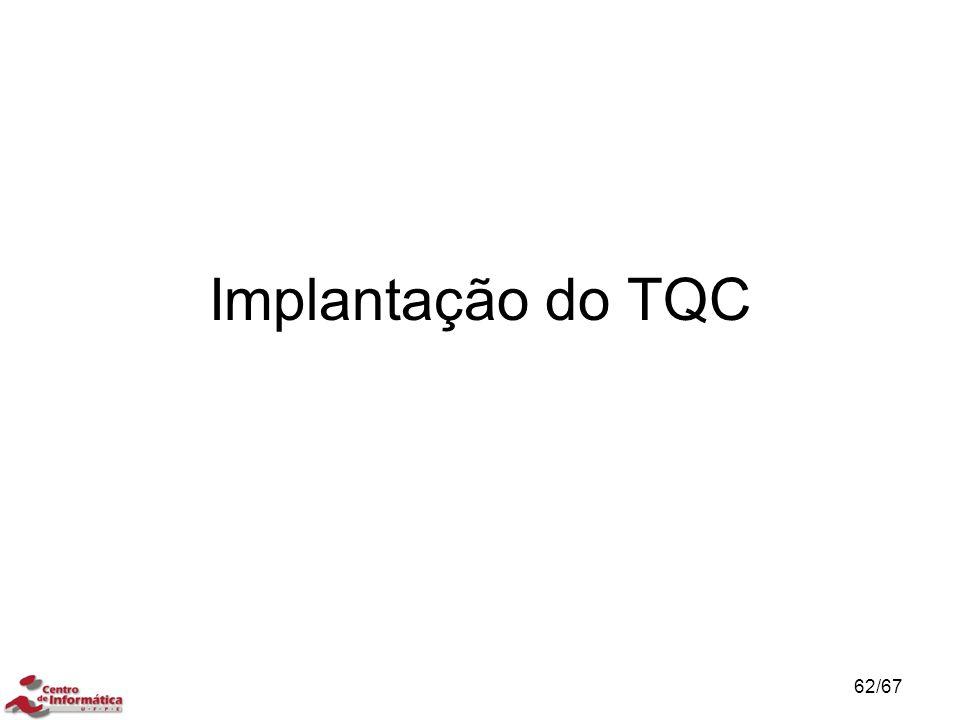 Implantação do TQC 62/67