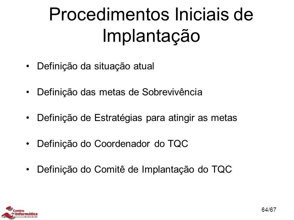 Procedimentos Iniciais de Implantação Definição da situação atual Definição das metas de Sobrevivência Definição de Estratégias para atingir as metas Definição do Coordenador do TQC Definição do Comitê de Implantação do TQC 64/67