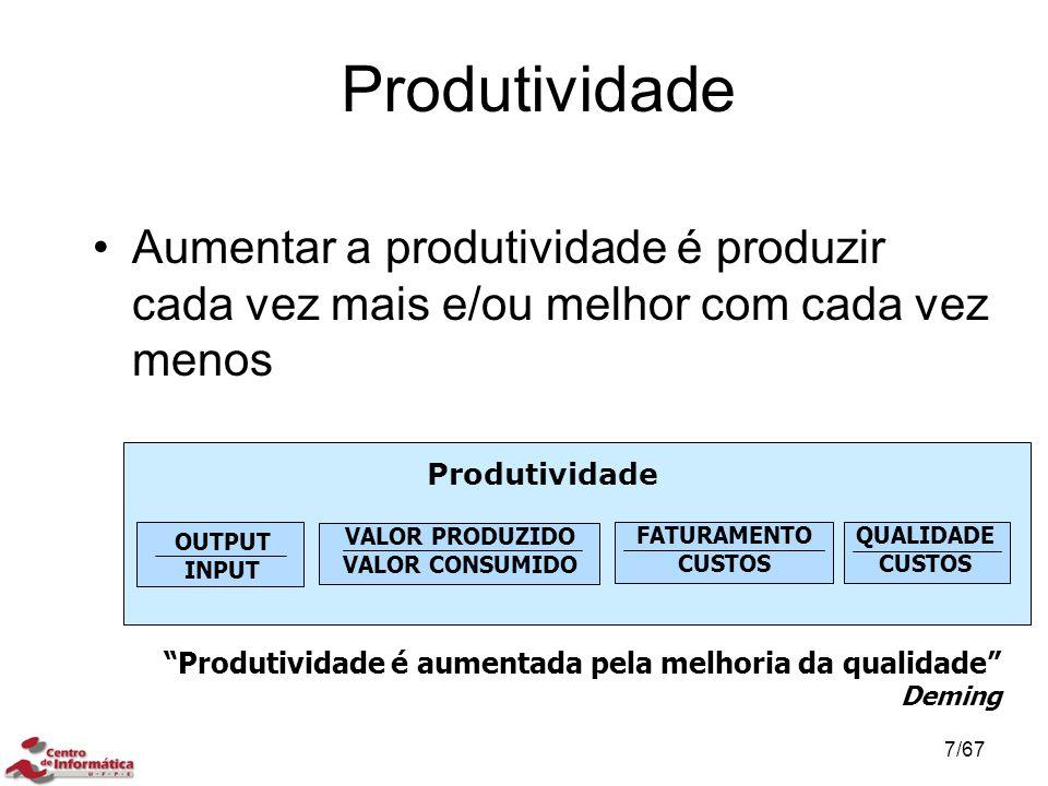 Produtividade OUTPUT INPUT VALOR PRODUZIDO VALOR CONSUMIDO QUALIDADE CUSTOS FATURAMENTO CUSTOS Produtividade é aumentada pela melhoria da qualidade Deming Aumentar a produtividade é produzir cada vez mais e/ou melhor com cada vez menos 7/67