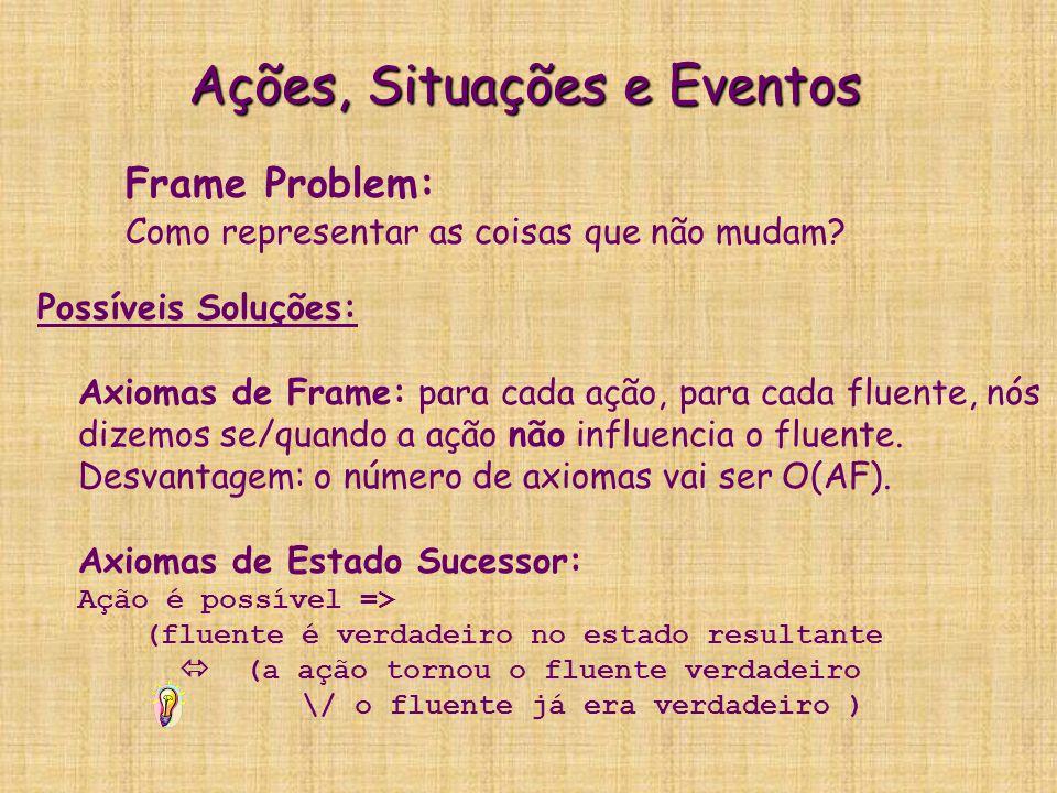 Ações, Situações e Eventos Frame Problem: Como representar as coisas que não mudam? Possíveis Soluções: Axiomas de Frame: para cada ação, para cada fl