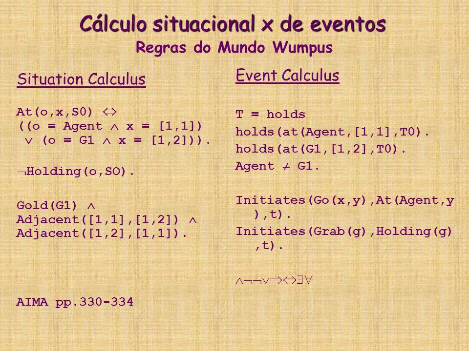 Cálculo situacional x de eventos Situation Calculus At(o,x,S0)  ((o = Agent  x = [1,1])  (o = G1  x = [1,2])).  Holding(o,SO). Gold(G1)  Adjacen