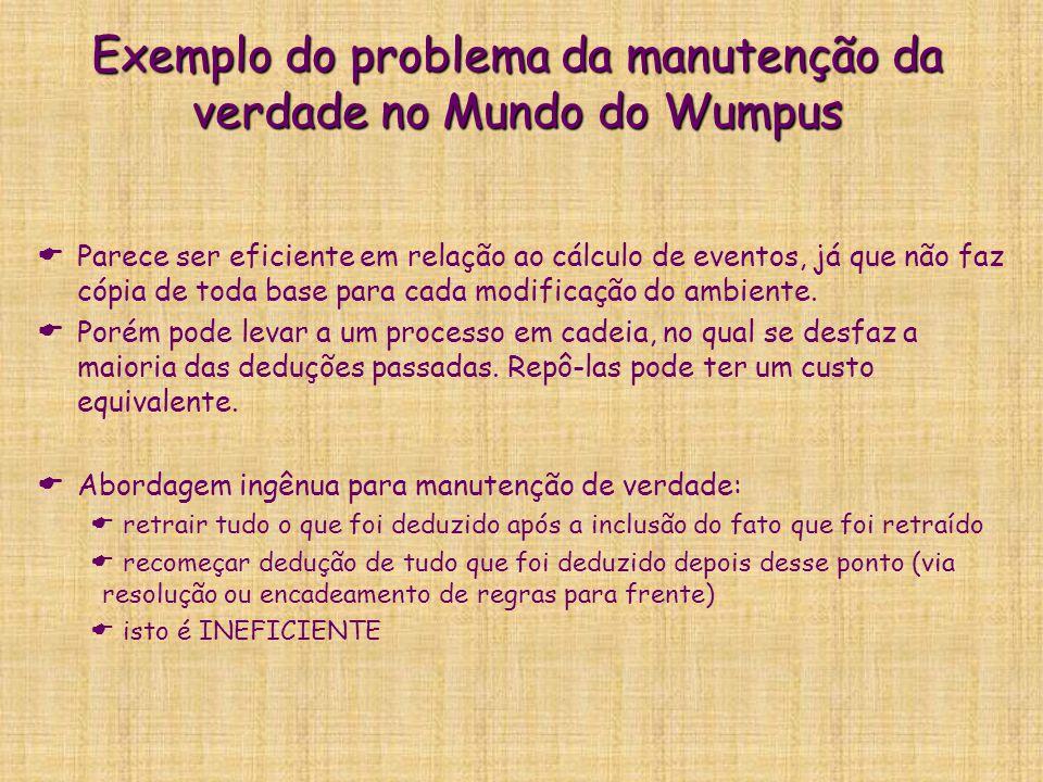 Exemplo do problema da manutenção da verdade no Mundo do Wumpus   Parece ser eficiente em relação ao cálculo de eventos, já que não faz cópia de tod