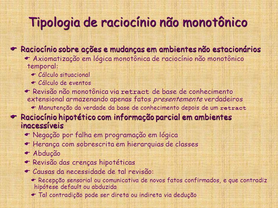 Tipologia de raciocínio não monotônico  Raciocínio sobre ações e mudanças em ambientes não estacionários  Axiomatização em lógica monotônica de raci