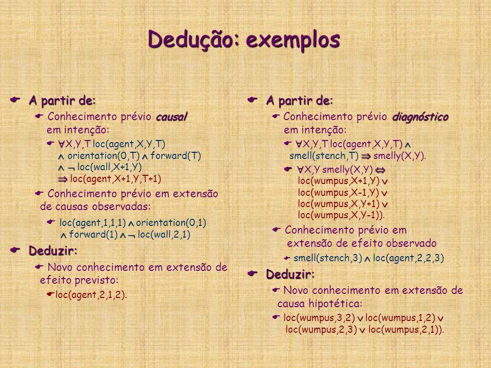 Dedução: exemplos  A partir de: causal  Conhecimento prévio causal em intenção:         X,Y,T loc(agent,X,Y,T)  orientation(0,T)  forward(