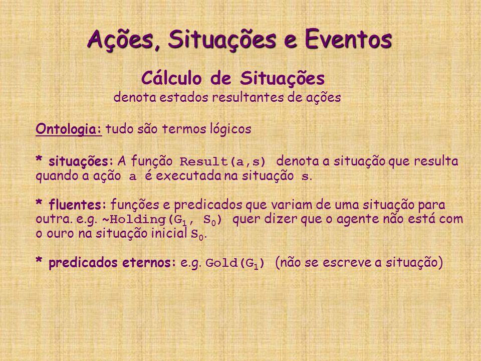 Ações, Situações e Eventos denota estados resultantes de ações Ontologia: tudo são termos lógicos * situações: A função Result(a,s) denota a situação