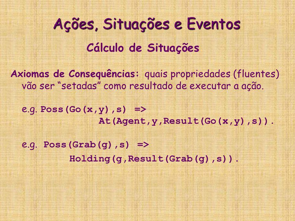 Abdução: exemplo  A partir de: causal  Conhecimento prévio causal em intenção:      X,Y,T loc(agent,X,Y,T)  orientation(0,T)  do(forward,T)  loc(wall,X+1,Y)  loc(agent,X,Y,T+1)  Conhecimento prévio em extensão incompleto de causas:   loc(agent,4,1,1)  orientation(0,1)  do(forward,1)  Conhecimento prévio em extensão de efeitos observados:  loc(agent,4,1,2)  Abduzir: causa  Novo conhecimento em extensão de causa hipotética:  loc(wall,5,1)