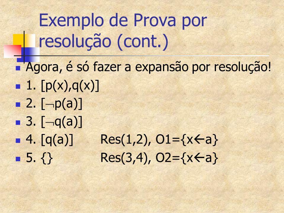 Exemplo de Prova por resolução (cont.) Agora, é só fazer a expansão por resolução! 1. [p(x),q(x)] 2. [  p(a)] 3. [  q(a)] 4. [q(a)]Res(1,2), O1={x 