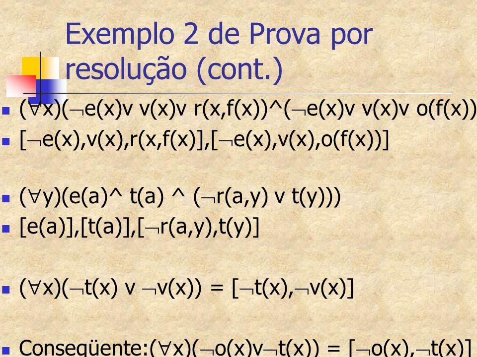 Exemplo 2 de Prova por resolução (cont.) (  x)(  e(x)v v(x)v r(x,f(x))^(  e(x)v v(x)v o(f(x)) [  e(x),v(x),r(x,f(x)],[  e(x),v(x),o(f(x))] (  y)