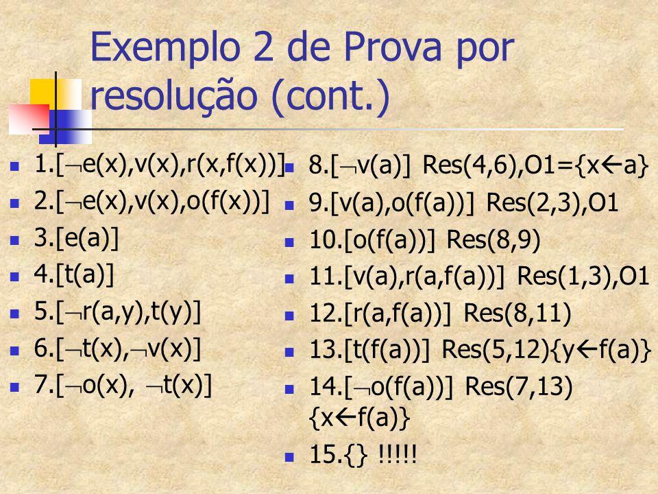 Exemplo 2 de Prova por resolução (cont.) 1.[  e(x),v(x),r(x,f(x))] 2.[  e(x),v(x),o(f(x))] 3.[e(a)] 4.[t(a)] 5.[  r(a,y),t(y)] 6.[  t(x),  v(x)]