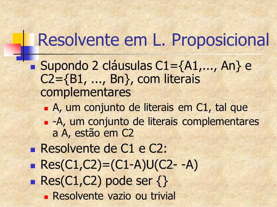 Exercício de forma clausal – Prenex (cont.) H=(  x)p(x)^ (  x)(  z) ((  x)q(x))  (  y)(r(x,y,z)) H=(  x)p(x)^ (  x)(  z) (  (  x)q(x)) v (  y)(r(x,y,z)) (eliminação P  Q) H=(  x)p(x)^ (  x)(  z) ((  x)  q(x)) v (  y)(r(x,y,z)) (negação  (  z)) H=(  y1)p(y1)^ (  x)(  z) ((  y2)  q(y2)) v (  y)(r(x,y,z)) (Renomeação de variáveis)