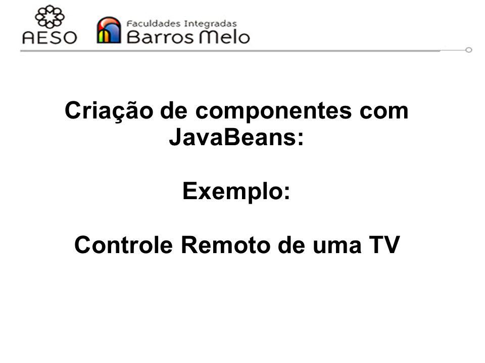 Criação de componentes com JavaBeans: Exemplo: Controle Remoto de uma TV
