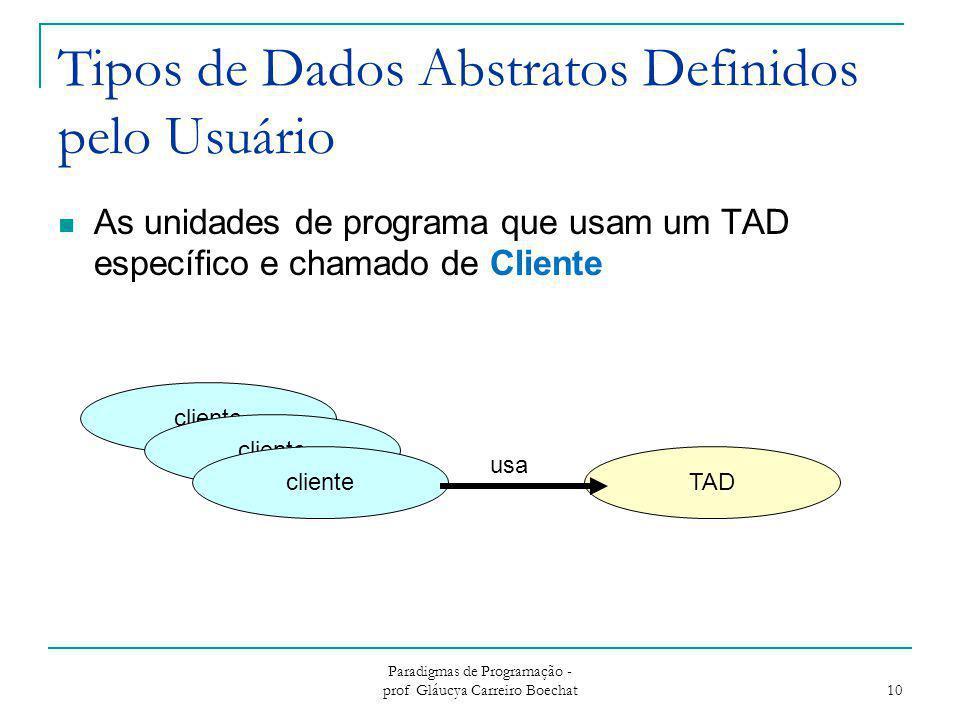 Tipos de Dados Abstratos Definidos pelo Usuário As unidades de programa que usam um TAD específico e chamado de Cliente Paradigmas de Programação - pr