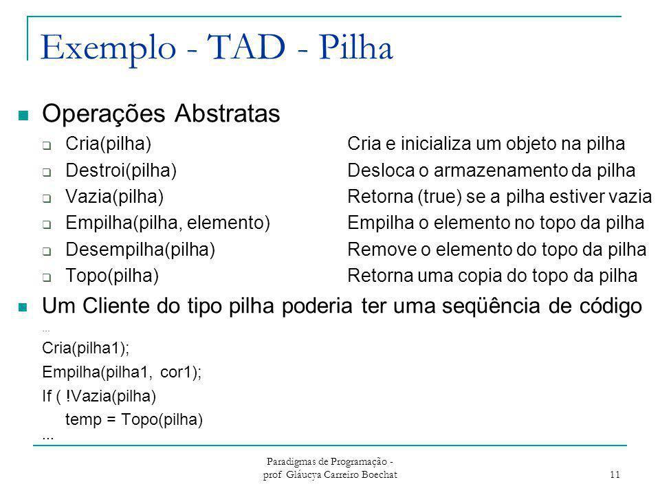 Exemplo - TAD - Pilha Operações Abstratas  Cria(pilha)Cria e inicializa um objeto na pilha  Destroi(pilha)Desloca o armazenamento da pilha  Vazia(p