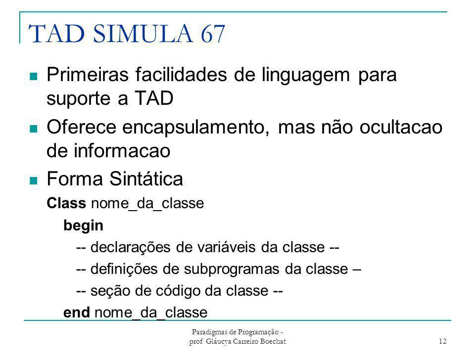 TAD SIMULA 67 Primeiras facilidades de linguagem para suporte a TAD Oferece encapsulamento, mas não ocultacao de informacao Forma Sintática Class nome