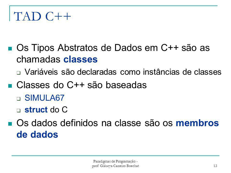 TAD C++ Os Tipos Abstratos de Dados em C++ são as chamadas classes  Variáveis são declaradas como instâncias de classes Classes do C++ são baseadas 