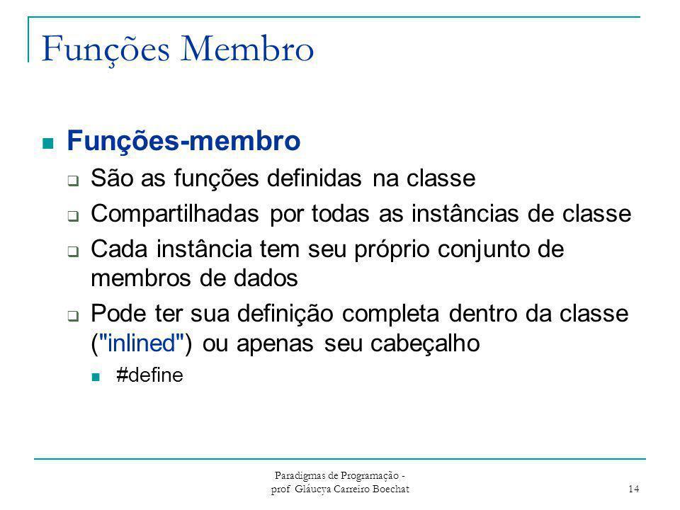 Funções Membro Funções-membro  São as funções definidas na classe  Compartilhadas por todas as instâncias de classe  Cada instância tem seu próprio