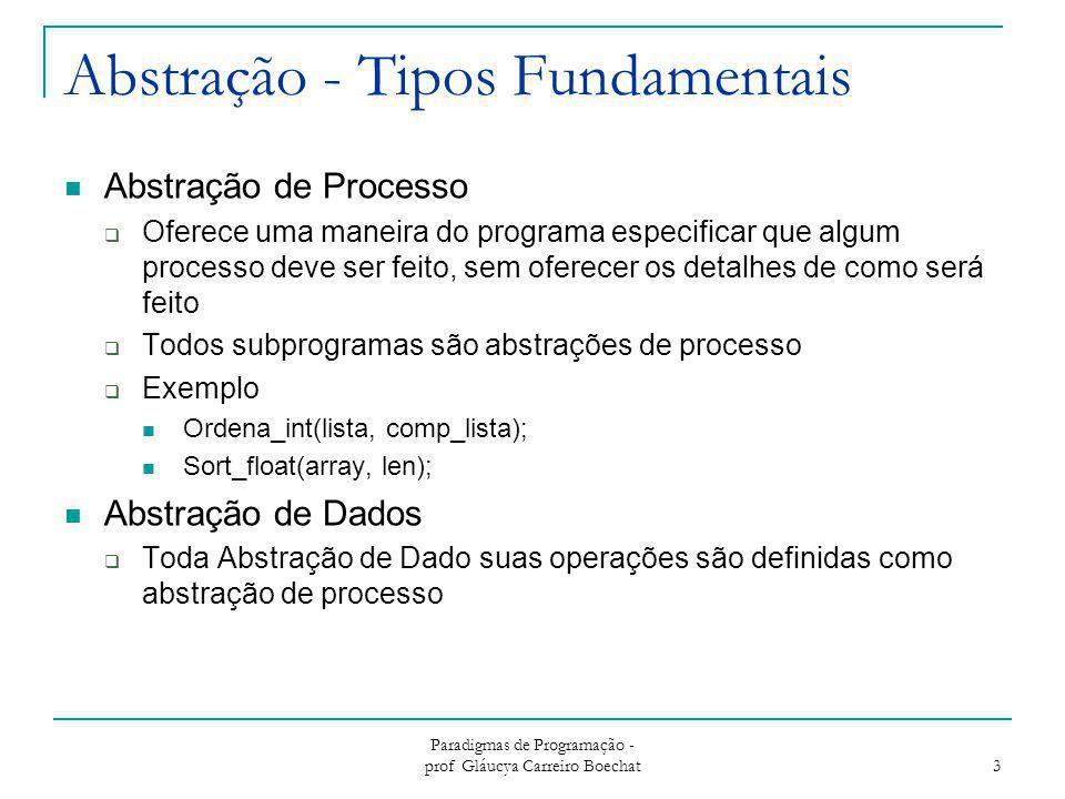 Abstração - Tipos Fundamentais Abstração de Processo  Oferece uma maneira do programa especificar que algum processo deve ser feito, sem oferecer os
