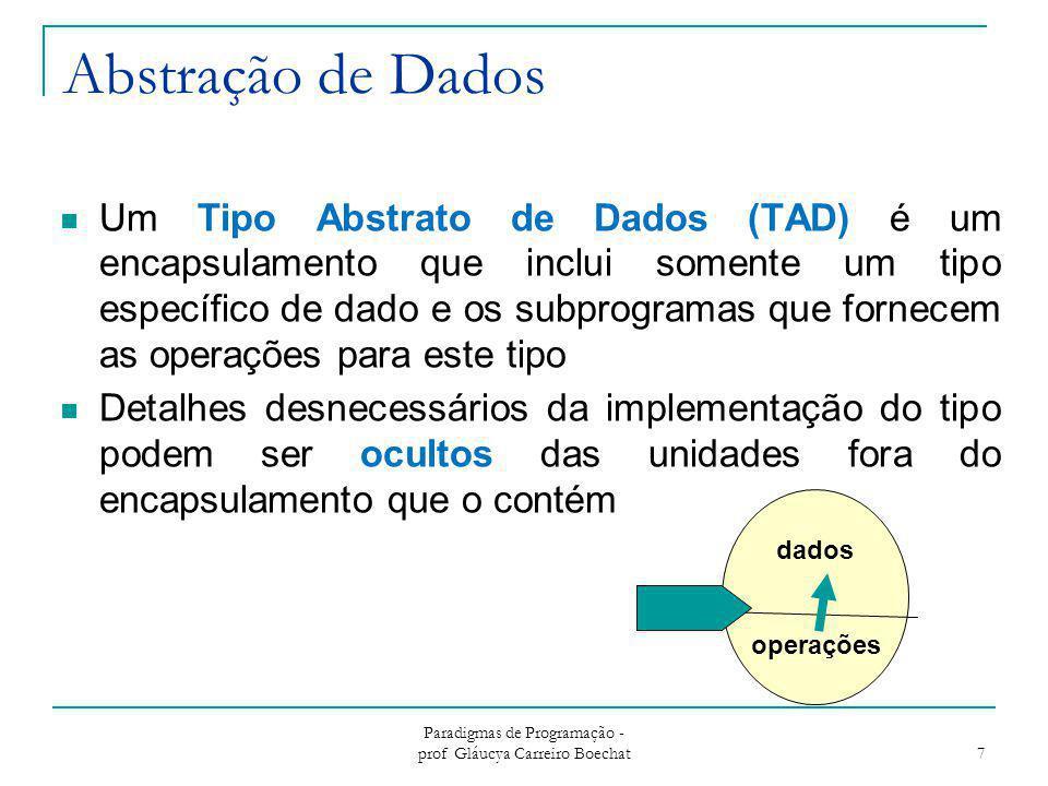 Abstração de Dados Um Tipo Abstrato de Dados (TAD) é um encapsulamento que inclui somente um tipo específico de dado e os subprogramas que fornecem as