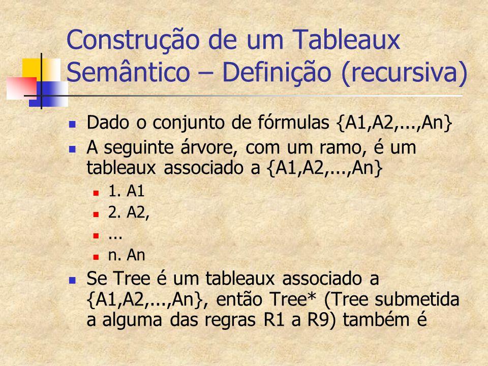 Construção de um Tableaux Semântico – Definição (recursiva) Dado o conjunto de fórmulas {A1,A2,...,An} A seguinte árvore, com um ramo, é um tableaux a