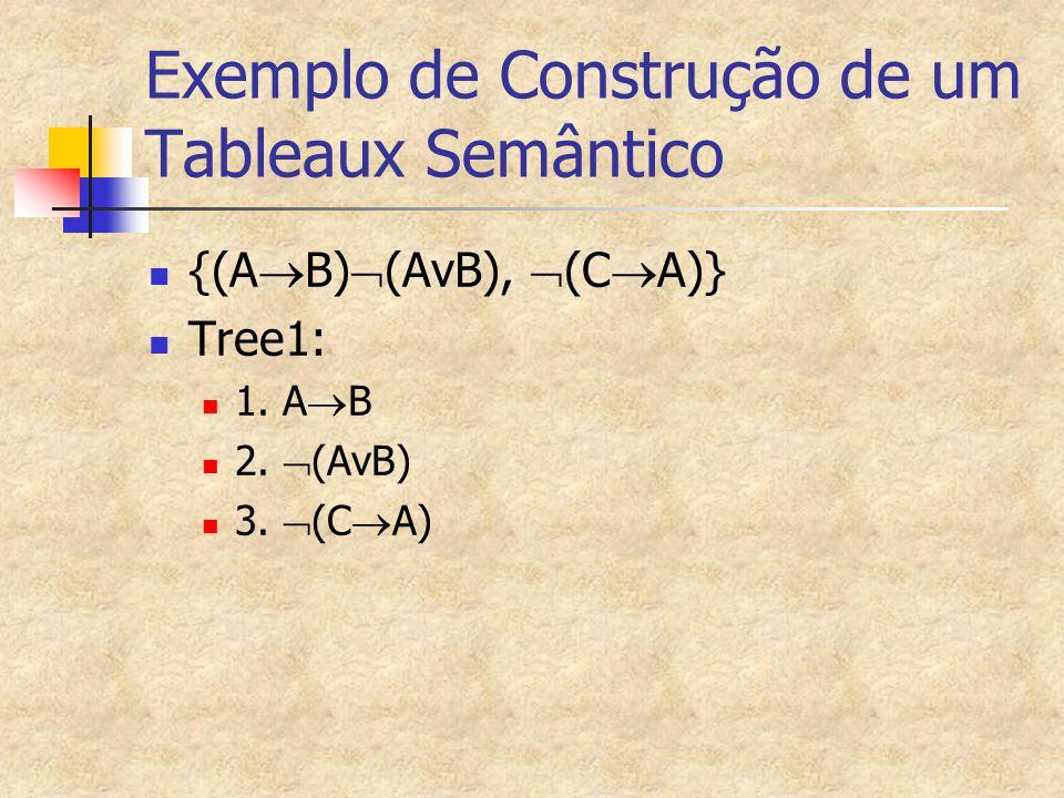 Exemplo de Construção de um Tableaux Semântico {(A  B)  (AvB),  (C  A)} Tree1: 1. A  B 2.  (AvB) 3.  (C  A)