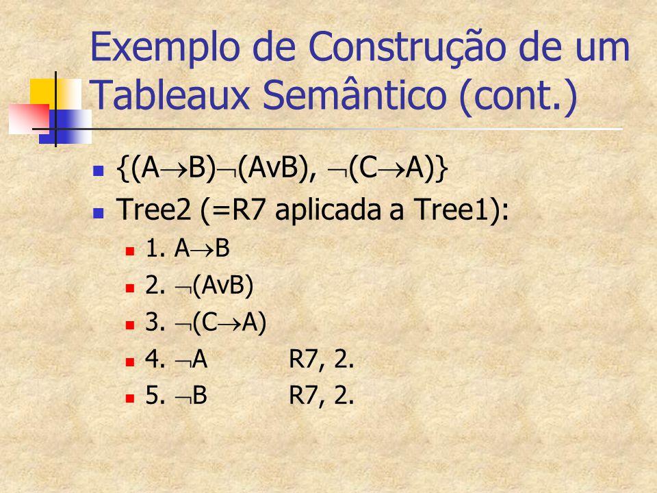Exemplo de Construção de um Tableaux Semântico (cont.) {(A  B)  (AvB),  (C  A)} Tree2 (=R7 aplicada a Tree1): 1. A  B 2.  (AvB) 3.  (C  A) 4.