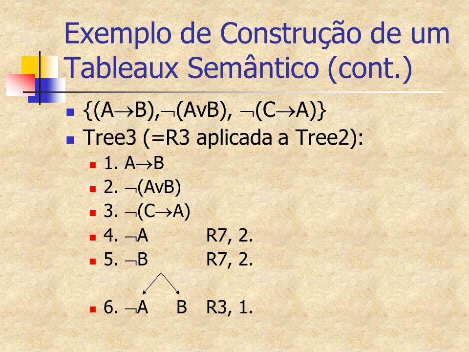 Exemplo de Construção de um Tableaux Semântico (cont.) {(A  B),  (AvB),  (C  A)} Tree3 (=R3 aplicada a Tree2): 1. A  B 2.  (AvB) 3.  (C  A) 4.