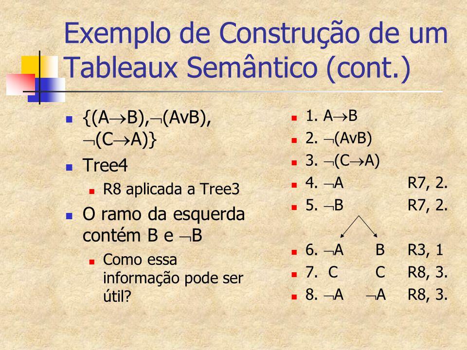 Exemplo de Construção de um Tableaux Semântico (cont.) {(A  B),  (AvB),  (C  A)} Tree4 R8 aplicada a Tree3 O ramo da esquerda contém B e  B Como