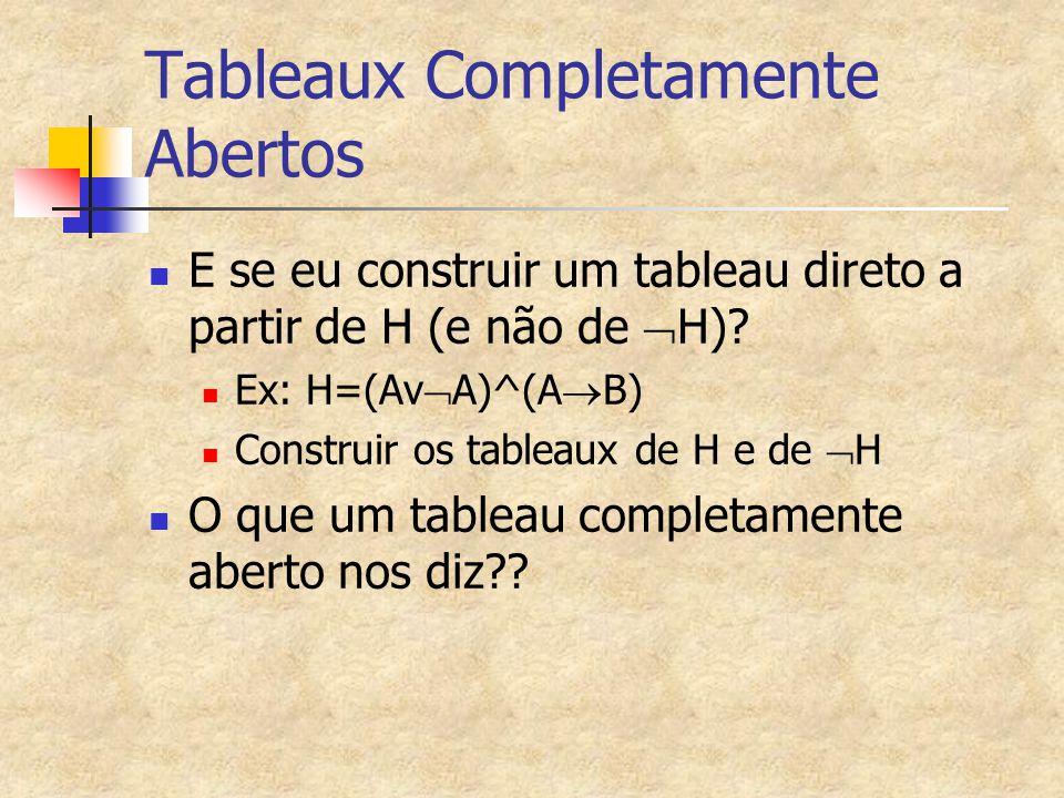 Tableaux Completamente Abertos E se eu construir um tableau direto a partir de H (e não de  H)? Ex: H=(Av  A)^(A  B) Construir os tableaux de H e d