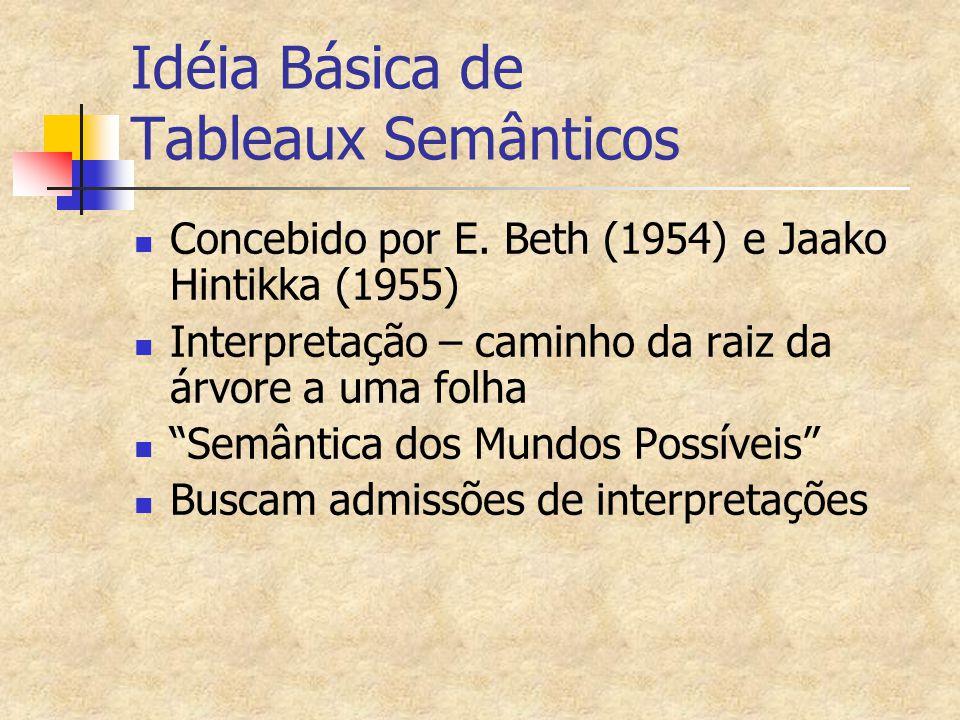 """Idéia Básica de Tableaux Semânticos Concebido por E. Beth (1954) e Jaako Hintikka (1955) Interpretação – caminho da raiz da árvore a uma folha """"Semânt"""