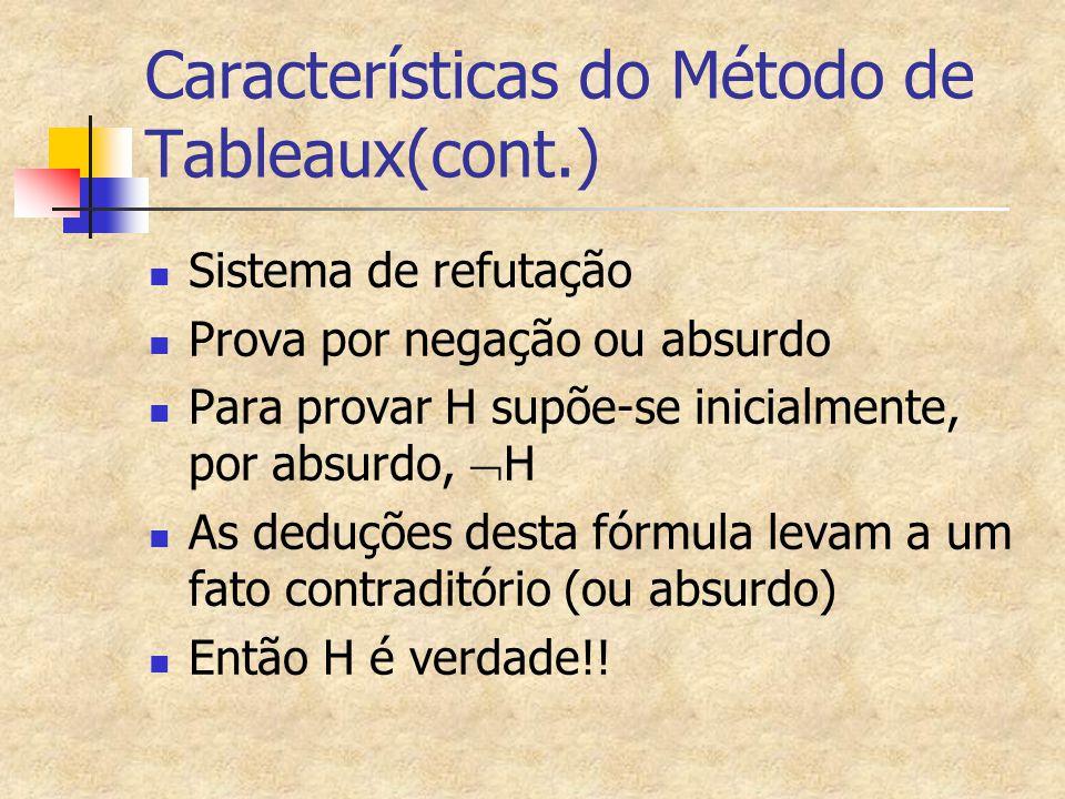 Características do Método de Tableaux(cont.) Sistema de refutação Prova por negação ou absurdo Para provar H supõe-se inicialmente, por absurdo,  H A
