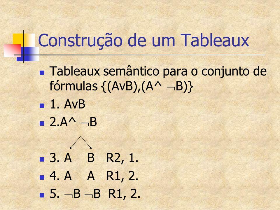 Construção de um Tableaux Tableaux semântico para o conjunto de fórmulas {(AvB),(A^  B)} 1. AvB 2.A^  B 3. A B R2, 1. 4. A A R1, 2. 5.  B  B R1, 2