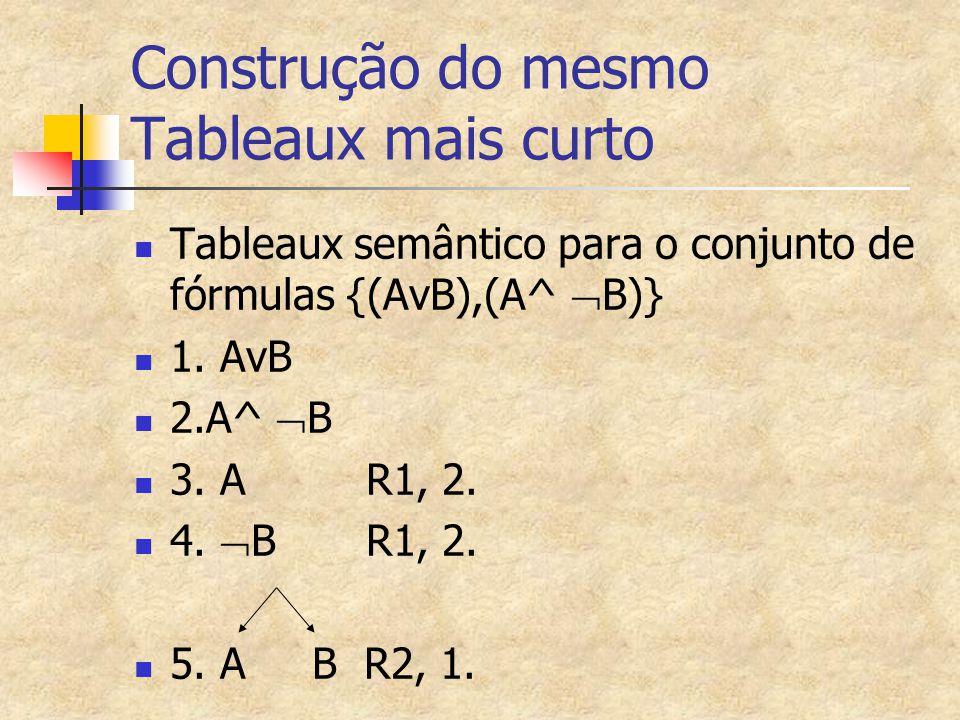 Construção do mesmo Tableaux mais curto Tableaux semântico para o conjunto de fórmulas {(AvB),(A^  B)} 1. AvB 2.A^  B 3. A R1, 2. 4.  B R1, 2. 5. A