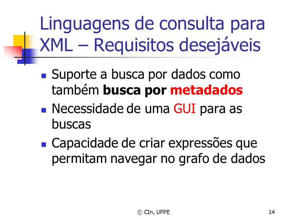 © CIn, UFPE14 Linguagens de consulta para XML – Requisitos desejáveis Suporte a busca por dados como também busca por metadados Necessidade de uma GUI
